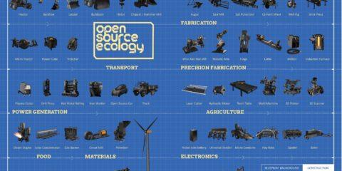 Global_Village_Construction_Set