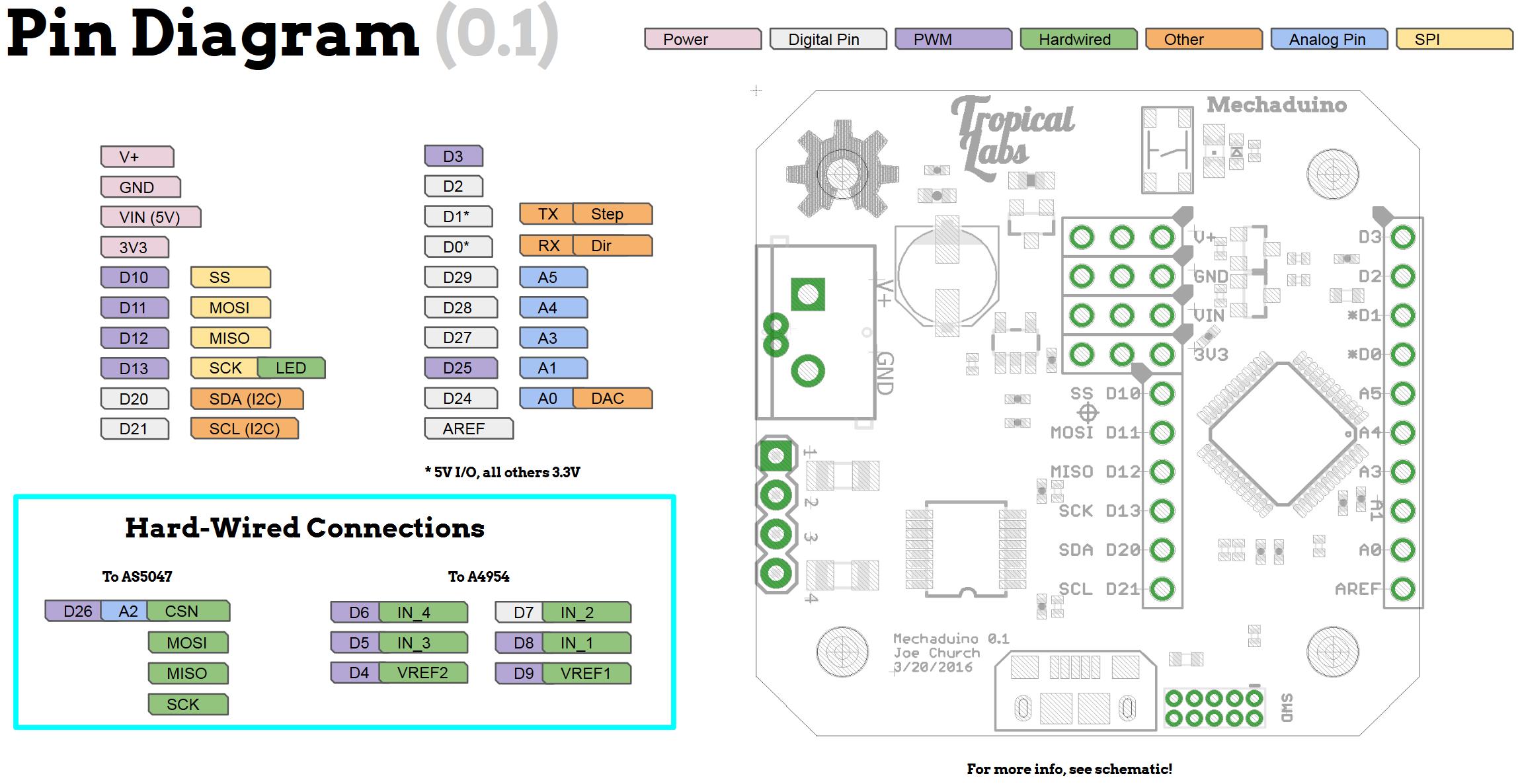 Pin_diagram_2