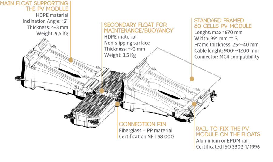hydrelio-floating-solar-system
